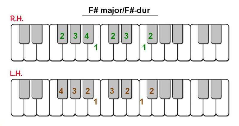 F-durpalcowanie-2.jpg