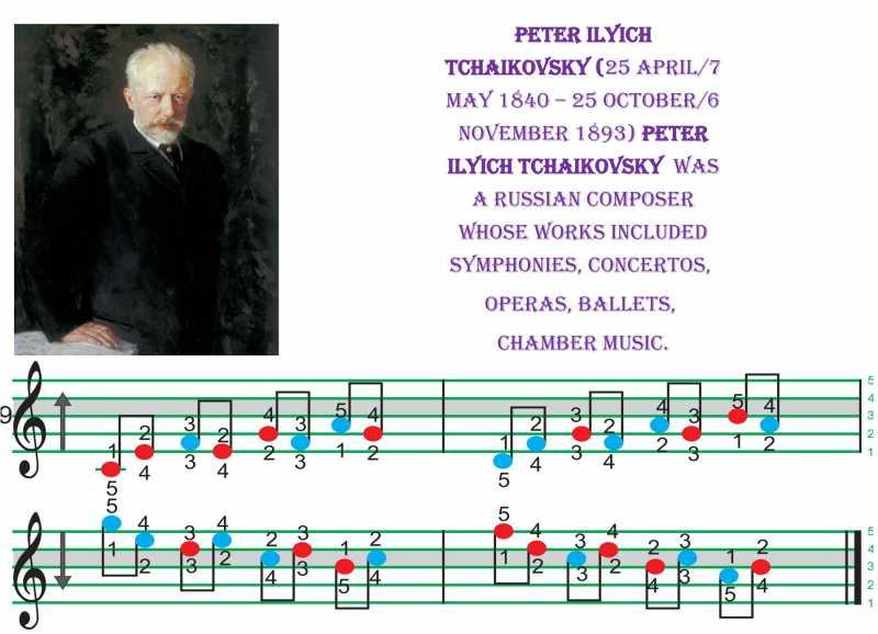 Hanon_9_Tchaikovsky.jpg