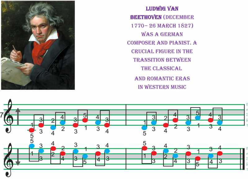 Hanon_Beethoven.jpg