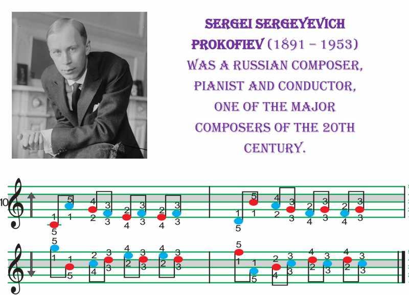 Prokofiev_Hanon_10.jpg
